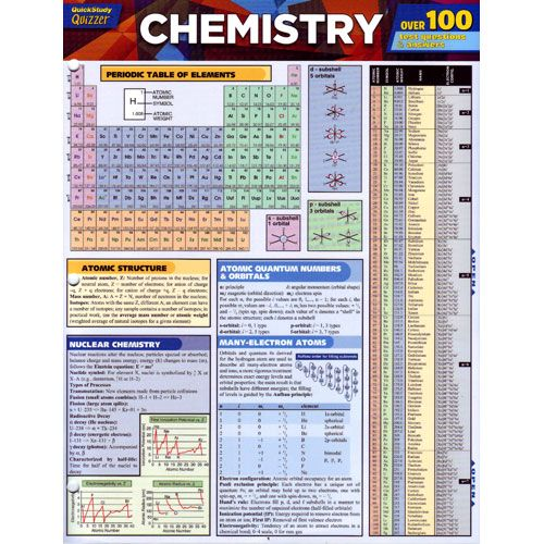 chemistry ch4 discussion and quiz answers - finaincial football module 2 quiz answers fish  foundations in personal finance answers to ch4 final exam  1 from poop to profits discussion question answers.