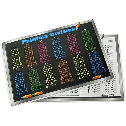Division Tables Placemat - Image one