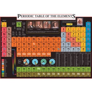 EMC2 Periodic Table of Elements Poster (Image One) @ xUmp.com
