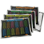 Math Tables Placemats 4-pack Set.