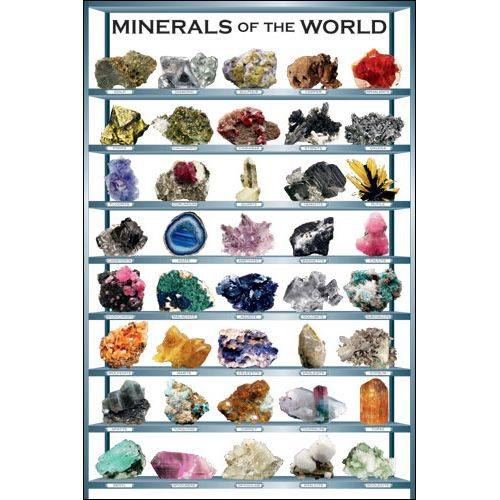Great Minerals of the World Poster - $9.95