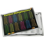 Multiplication Tables Placemat.