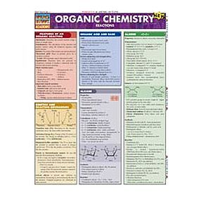 Organic Chemistry Reactions Study Chart