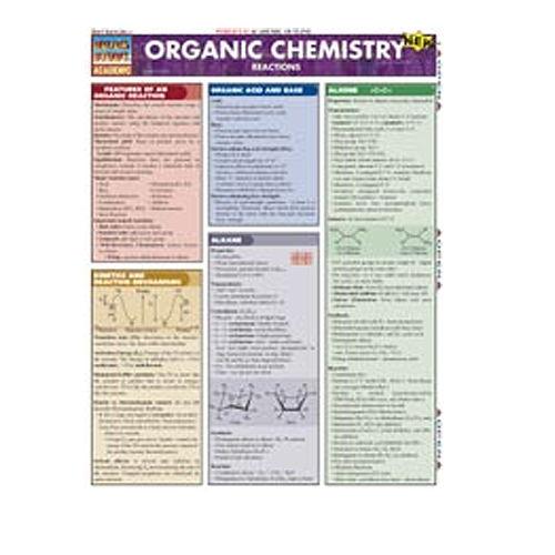 Organic chemistry reactions study chart @ xump com