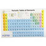 Buy Periodic Table Reference Card - 10 pack.