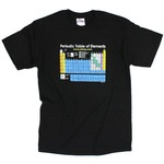 Photo of the: Periodic Table of Elements T-Shirt