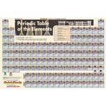 Buy Periodic Table of Elements Poster - Laminated.