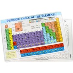 Periodic Table Placemat.