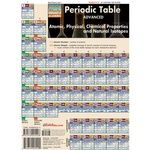 Buy Advanced Periodic Table of Elements Study Chart.