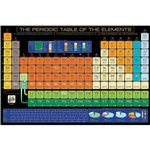 Buy Simple Periodic Table of Elements Poster.