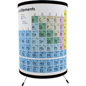 Tripod Periodic Table Lamp - Image two