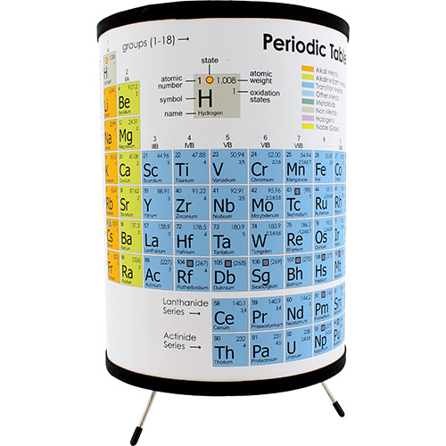 Tripod Periodic Table Lamp - Image one