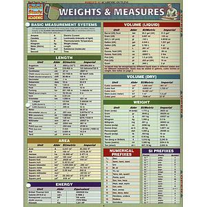 weights and measures chart: Weights and measures by xump com