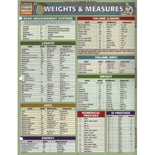 weights and measurement chart