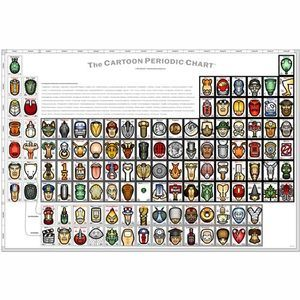 The Cartoon Periodic Chart Poster (Image One) @ xUmp.com