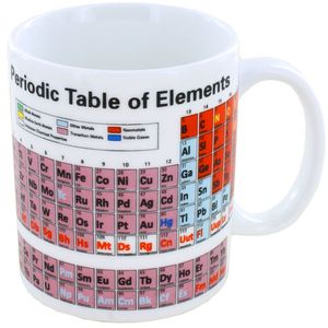 Periodic Table of Elements Coffee Mug - Image One