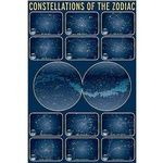 Photo of the: Constellations of the Zodiac Poster