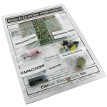 Photo of the: Electronics Components Course