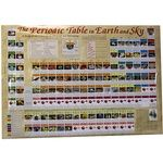 Photo of the: Perodic Table in Earth and Sky - Laminated Poster
