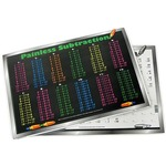 Photo of the: Subtraction Tables Placemat