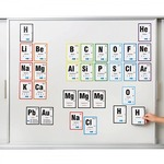 Photo of the: Magnetic Periodic Table Set